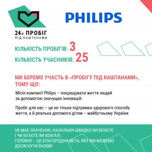 PPK16_info_2_Philips