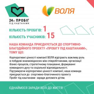 PPK16_info_2_Воля